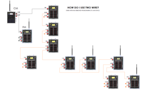 How do I use 2Wire illustration using Command and Firing Modules